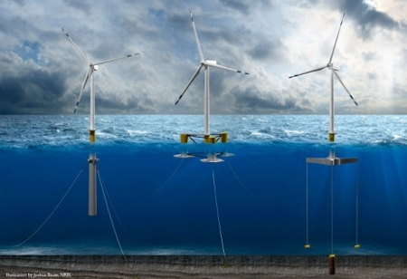 What's New in Offshore Wind Technologies?