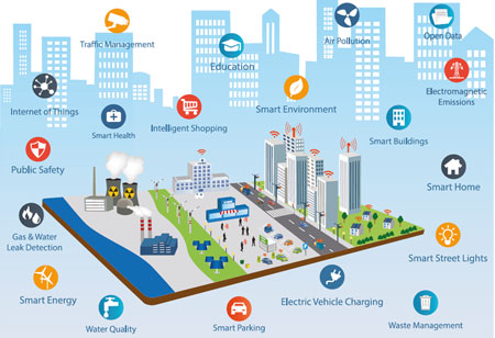 Can IoT Overhaul The Management Of Energy Grid?