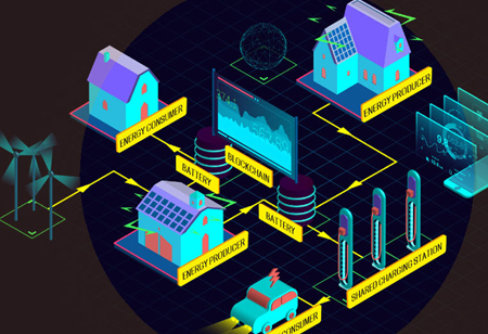 How Blockchain Technology Can Reshape the Power Industry