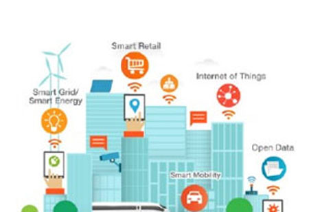 Smart Technology Leading to Smarter Energy Practices